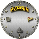 Ranger Clocks