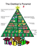 Dietitian Christmas