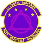 1st Dental Squadron