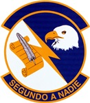 27th Contracting Squadron