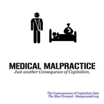 Medical Malpractice (CCQ)