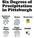 Six Degrees of Precipitation in Pittsbugh