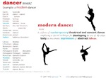 THE MODERN DANCER