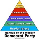Modern Democrat Party