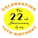 Celebrating 40th Birthday Gifts