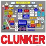 Health Clunker