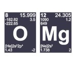 OMG Oh My God Periodic Table Elements