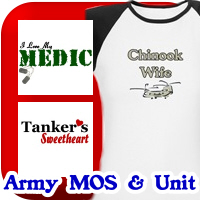 Army Unit & Job (MOS)