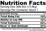 nutritional toddler