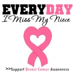 Every Day I Miss My Niece Breast Cancer T-Shirts