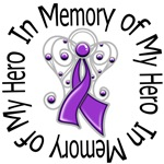 In Memory Alzheimer's Disease Shirts