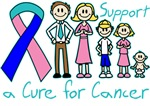 Thyroid Cancer Support A Cure Shirts