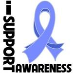 Esophageal Cancer Support v2