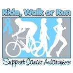Prostate Cancer RideWalkRun