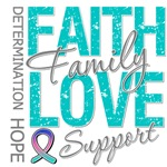 Thyroid Cancer Faith Family