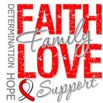 Oral Cancer Faith