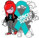 Peritoneal CANCER SUCKS