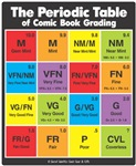 Comics Periodic Table