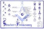 Structure of Masonry