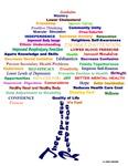 Benefits of TR Tree