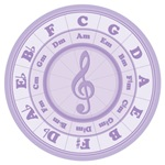Purple Circle of Fifths