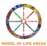 Wheel of Life Areas