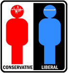 Conservative - Liberal