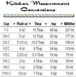 Kitchen Measure Chart