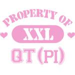 Property of QTpi