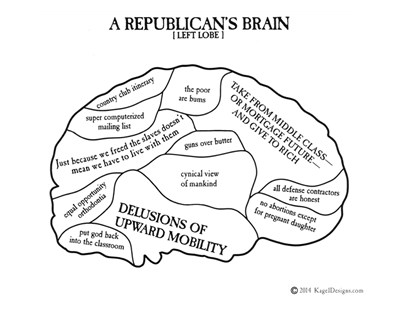 A Republican's Brain