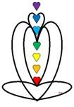 Heart Body - Chakra Balance