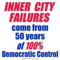 City Failures