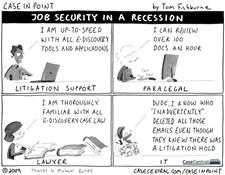 4/6/2009 - Job Security