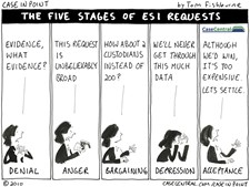 4/5/2010 - Five Stages of ESI Requests