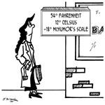 Temperature Cartoon 2008