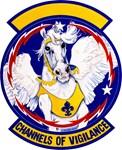 223d Communications Squadron