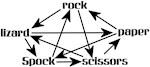 Rock, Paper, Scissors, Lizard, Vulcan Graph