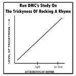 Run DMC - Tricky