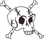 skull items