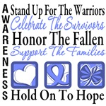 Esophageal Cancer Tribute Collage Gifts