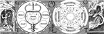 Hermetic Magic Diagram