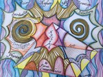 Creative Art Paradigm by Laura G Sweeney