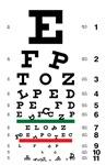 Spoof eye charts