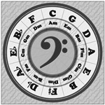 Bass Clef Circle of Fifths