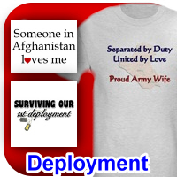 Deployment Items