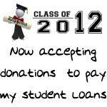 Student Loan 2012