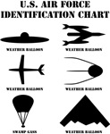 Air Force ID Chart