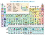 Elements in Pictures