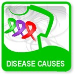 Disease, Syndromes and Health Shirts and Gifts