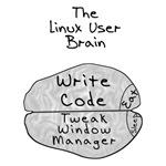 The Linux User Brain